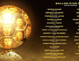 Messi, C.Ronaldo có tên ở danh sách đề cử Quả bóng vàng 2019