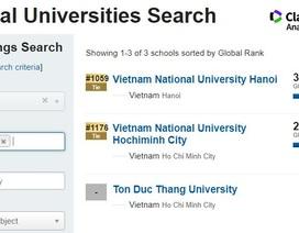 2 ĐH quốc gia lần đầu lọt top các cơ sở đào tạo tốt nhất toàn cầu do tạp chí Mỹ chọn