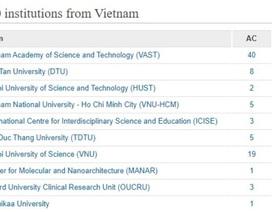 10 trường đại học, viện nghiên cứu Việt Nam có nhiều công bố quốc tế nhất