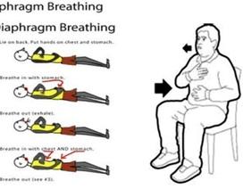 Bài tập thở cơ hoành cho bệnh nhân ung thư phổi