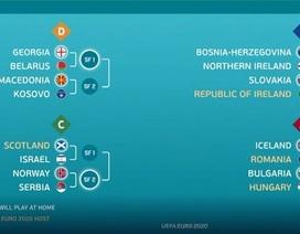 UEFA bốc thăm xác định 4 bảng đấu play-off tranh 4 suất cuối cùng tham dự Euro 2020