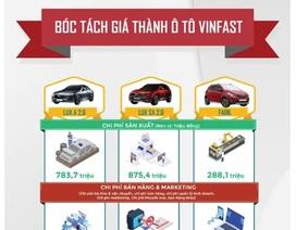 Bóc tách cơ cấu giá thành ô tô VinFast