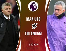 Man Utd - Tottenham: Ngày về của Mourinho