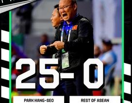 Báo Thái Lan ấn tượng với thành tích bất khả chiến bại của thầy Park