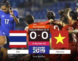 Báo Thái Lan buồn não nề khi nhìn nữ Việt Nam vô địch