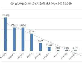 Các công bố quốc tế của Việt Nam được nhiều quốc gia nghiên cứu, tìm hiểu tham khảo