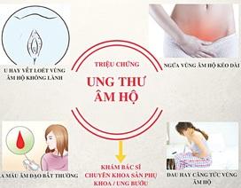 6 dấu hiệu cảnh báo bệnh ung thư âm hộ