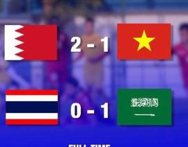 U23 Thái Lan thất bại trước thềm giải U23 châu Á