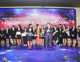 C.T Group hướng đến một môi trường làm việc tốt nhất Việt Nam