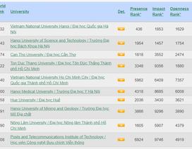 Nhiều trường đại học Việt Nam tiếp tục vào top 1000+  Bảng xếp hạng Webometrics tháng 1/2020