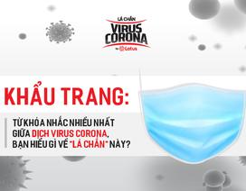 """KHẨU TRANG: Bạn hiểu gì về """"lá chắn"""" này giữa """"tâm bão"""" virus Corona"""