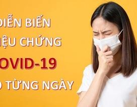 Cần nắm: Diễn biến triệu chứng bệnh Covid-19 theo từng ngày