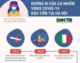 Khẩn cấp tìm hành khách chung chuyến bay với ca nhiễm Covid-19 ở Hà Nội