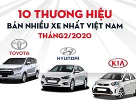 10 thương hiệu bán nhiều xe nhất Việt Nam tháng 2/2020