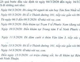 Ca mắc Covid-19 ở Ninh Thuận đã đi lễ, dự đám cưới