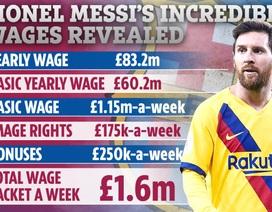 """Thu nhập của Lionel Messi """"khủng"""" đến mức nào?"""