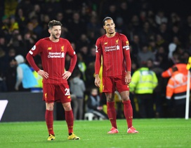 Các ngôi sao Premier League sẽ bị giảm lương?
