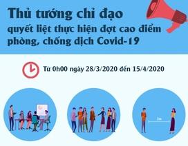 Từ 28/3, toàn dân thực hiện cao điểm chống dịch Covid-19 như thế nào?