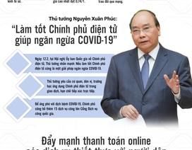 Dịch COVID-19 - biến thách thức thành cơ hội: Quyết liệt xây dựng Chính phủ điện tử phục vụ người dân và doanh nghiệp