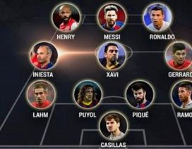 Đội hình vĩ đại nhất lịch sử Champions League