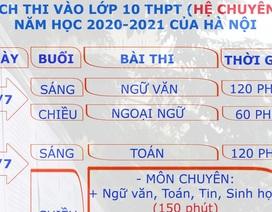 Hà Nội: Lịch thi vào lớp 10 THPT năm học 2020-2021 hệ thường và chuyên