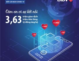 BIDV cùng khách hàng ủng hộ hơn 3,6 tỷ đồng phòng, chống dịch Covid-19