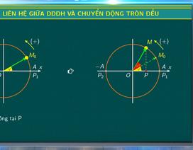 Ôn tập Vật lý: Mối liên hệ giữa dao động điều hòa với chuyển động tròn đều