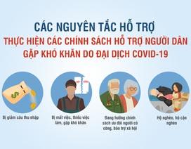 Infographics: Hỗ trợ người dân gặp khó vì Covid-19 dựa trên nguyên tắc gì?