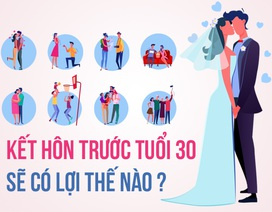 Vì sao các cặp đôi nên kết hôn sớm trước tuổi 30?
