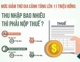 Giảm trừ gia cảnh tăng lên 11 triệu đồng: Thu nhập bao nhiêu phải nộp thuế?