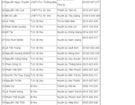 Quảng Nam công khai 19 đường dây nóng tiếp nhận tin tham nhũng