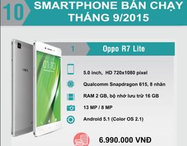 Infographic: Top 10 smartphone bán chạy nhất tháng 9/2015