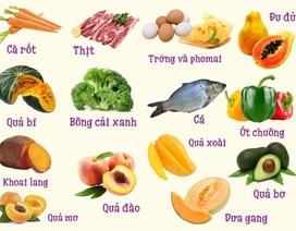 Những điều cần biết khi bổ sung vi chất dinh dưỡng!