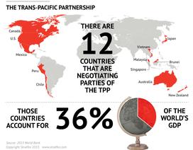 """Doanh nghiệp thủy sản kỳ vọng """"phất lên"""" với TPP"""