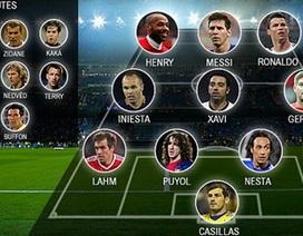Đội hình tiêu biểu Champions League thế kỷ 21