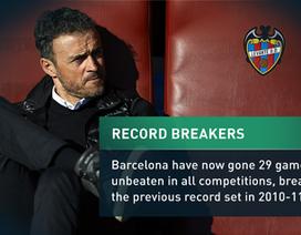 Luis Enrique phá kỷ lục của Guardiola ở Barcelona