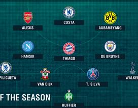 Đội hình tiêu biểu châu Âu lượt đi mùa giải 2016/17: Không Messi và C.Ronaldo