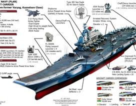 Mỹ chụp được hình tàu sân bay thứ hai của Trung Quốc