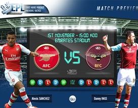 """Arsenal - Burnley: Cơ hội ngon cho """"Pháo thủ"""""""