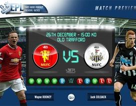 """Man Utd - Newcastle: Tìm """"món quà"""" lớn"""