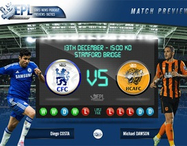 Chelsea - Hull City: Trở lại quỹ đạo