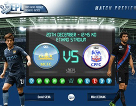 Man City - Crystal Palace: Đe dọa Chelsea