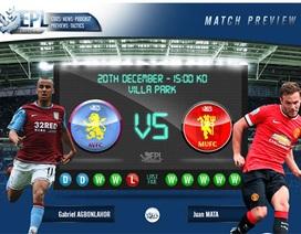 Aston Villa - Man Utd: Van Gaal tìm chiến công mới