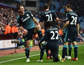 90 phút khổ ải của Chelsea trước Aston Villa