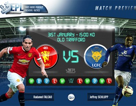 "Man United - Leicester City: ""Đòi nợ"""