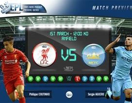 Liverpool - Man City: Trong cơn bĩ cực