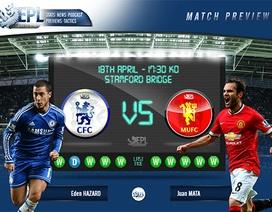 Chelsea - Manchester United: 6 điểm quyết định