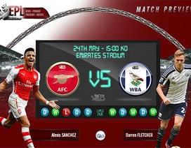 Arsenal trước câu hỏi về tầm vóc