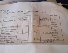 Thi công mương thủy lợi 27 triệu, khai khống... hơn 1 tỷ (!)