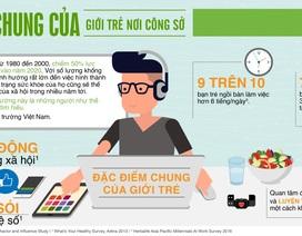 71% giới trẻ Việt dành chưa đến 30 phút vận động mỗi ngày
